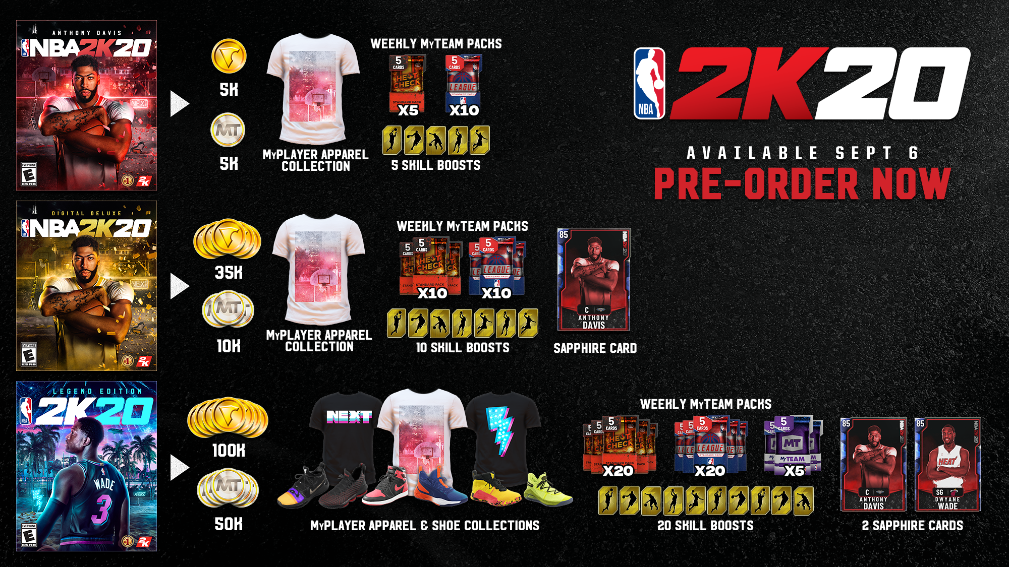 Here's What You Get For Pre-Ordering NBA 2K20 – 2K Support